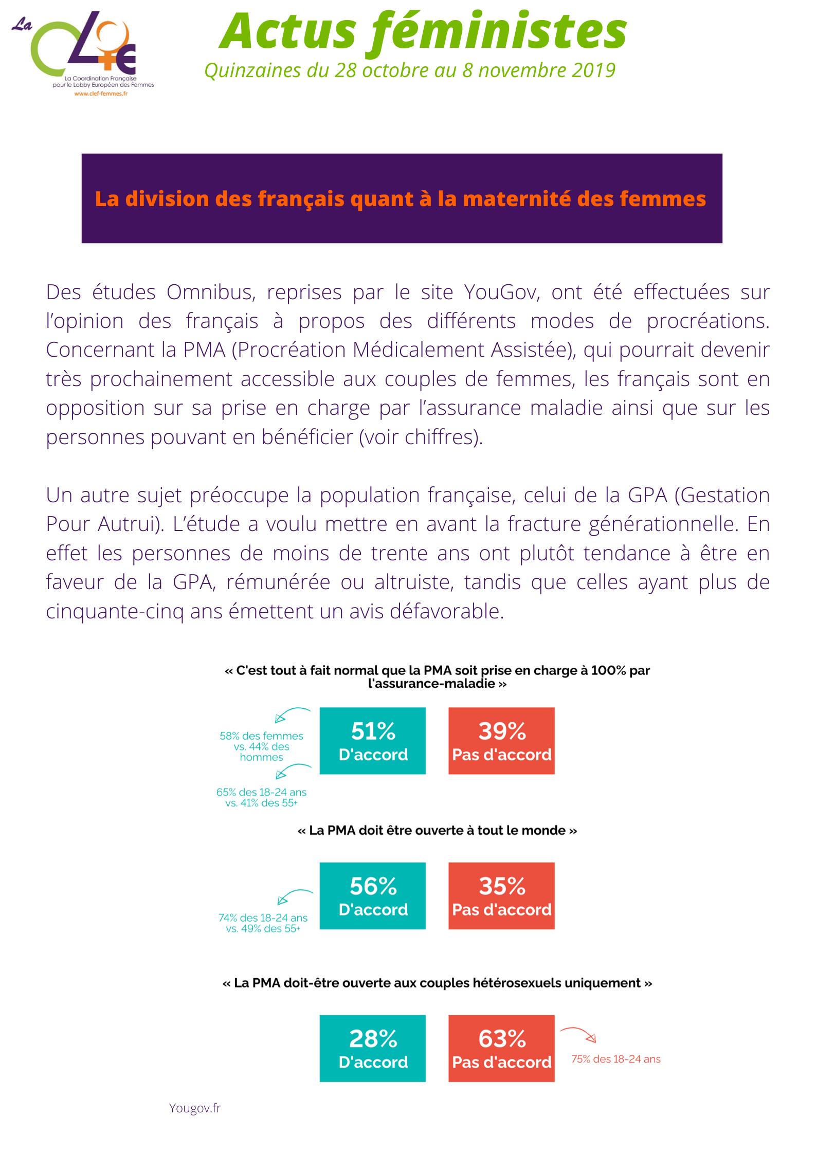 PMA et GPA - quinzaine 28.10-08.11-2019